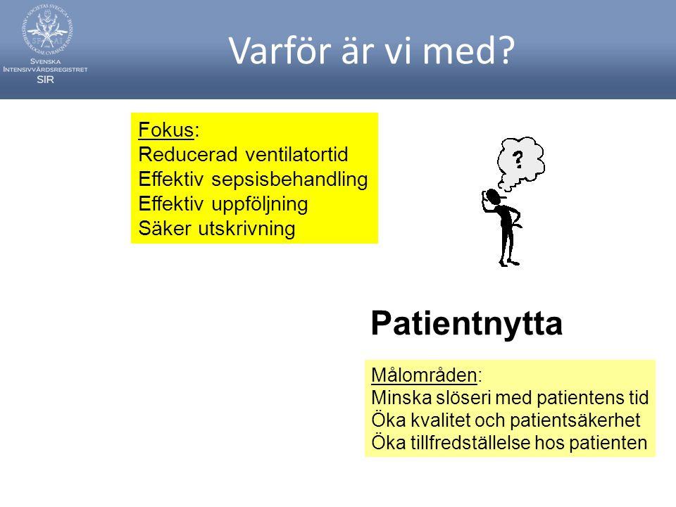 Varför är vi med? Patientnytta Målområden: Minska slöseri med patientens tid Öka kvalitet och patientsäkerhet Öka tillfredställelse hos patienten Foku