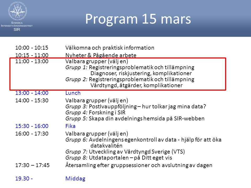 Program 15 mars 10:00 - 10:15 Välkomna och praktisk information 10:15 - 11:00 Nyheter & Pågående arbete 11:00 - 13:00 Valbara grupper (välj en) Grupp