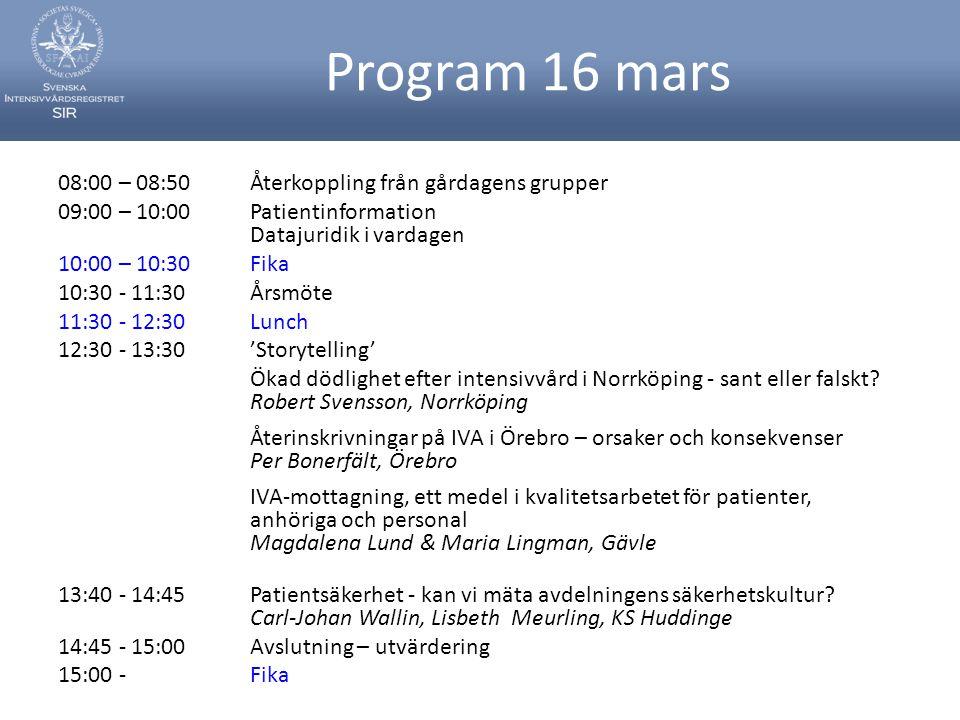 Program 16 mars 08:00 – 08:50Återkoppling från gårdagens grupper 09:00 – 10:00Patientinformation Datajuridik i vardagen 10:00 – 10:30Fika 10:30 - 11:30Årsmöte 11:30 - 12:30Lunch 12:30 - 13:30'Storytelling' Ökad dödlighet efter intensivvård i Norrköping - sant eller falskt.