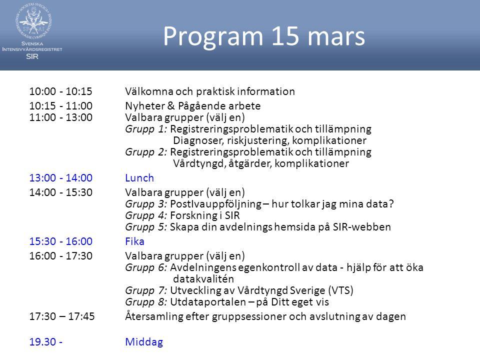 Program 15 mars 10:00 - 10:15 Välkomna och praktisk information 10:15 - 11:00 Nyheter & Pågående arbete 11:00 - 13:00 Valbara grupper (välj en) Grupp 1: Registreringsproblematik och tillämpning Diagnoser, riskjustering, komplikationer Grupp 2: Registreringsproblematik och tillämpning Vårdtyngd, åtgärder, komplikationer 13:00 - 14:00 Lunch 14:00 - 15:30 Valbara grupper (välj en) Grupp 3: PostIvauppföljning – hur tolkar jag mina data.