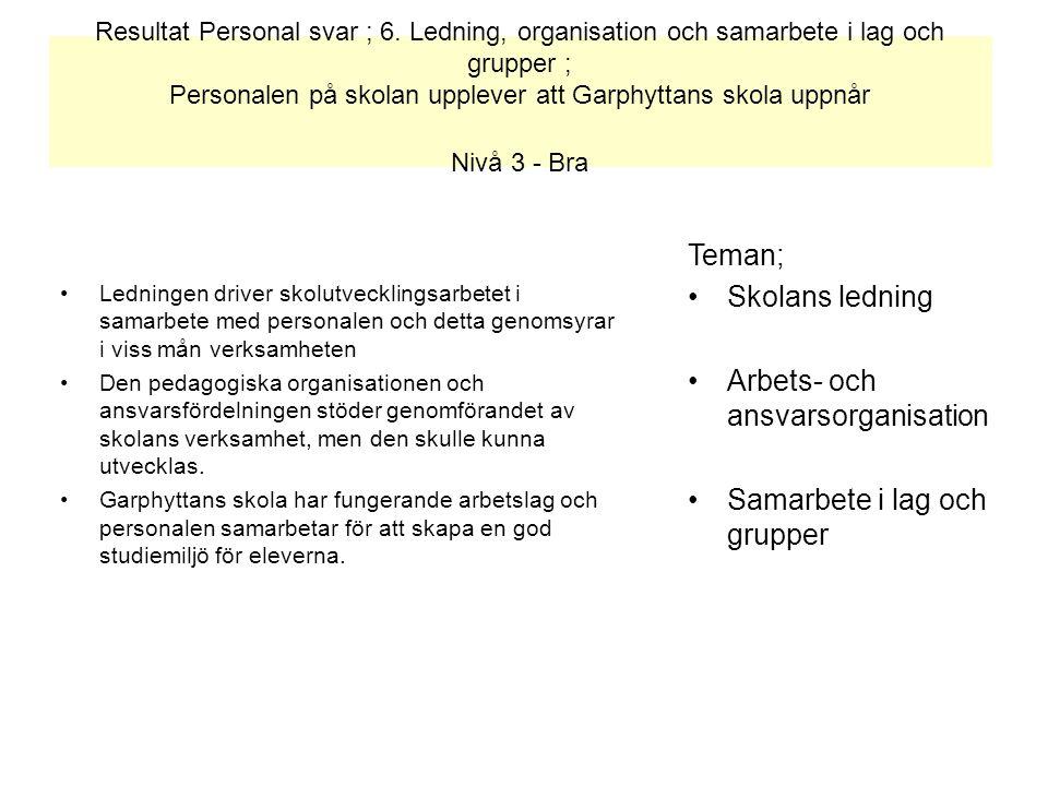 Resultat Personal svar ; 6.