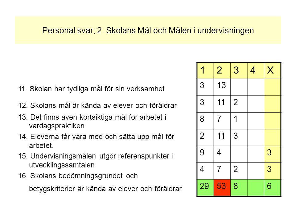 Resultat Personal svar ; 7.