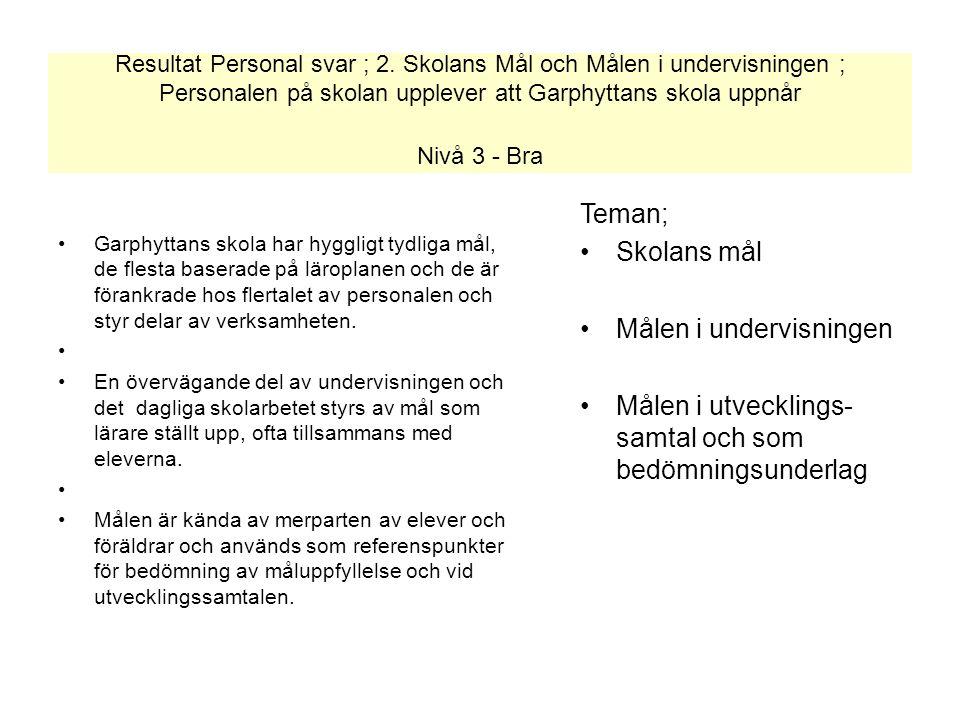 Personal svar; 3 Undervisning och lärande 17.