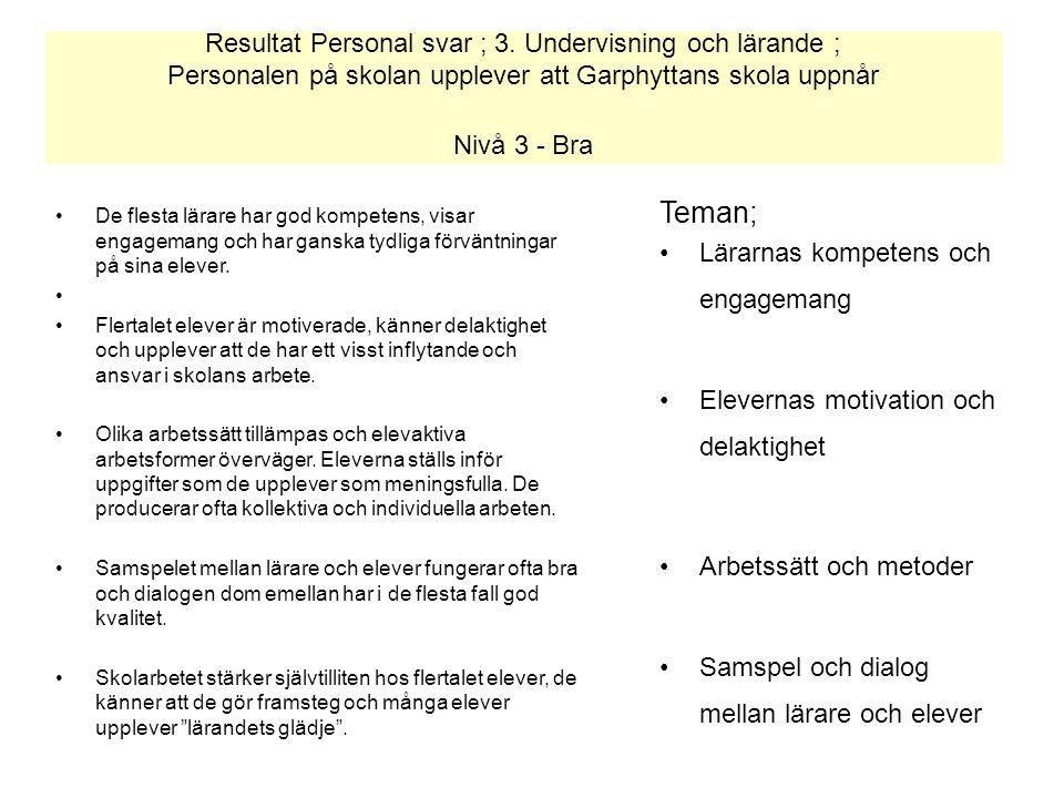 Resultat Personal svar ; 3.