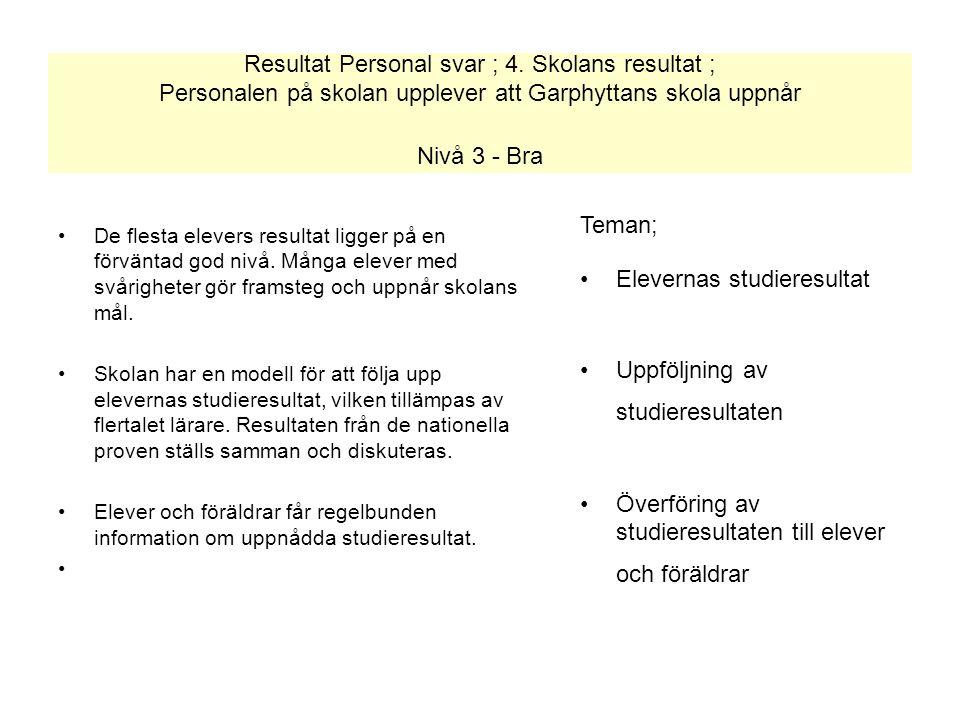Resultat Personal svar ; 4.