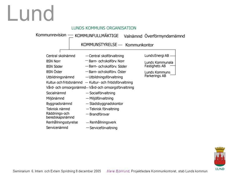Lund Marie Björklund, Projektledare Kommunkontoret, stab Lunds kommun Seminarium 6, Intern och Extern Spridning 8 december 2005 Om vår personal •cirka 9 000 tillsvidareanställda och visstidsanställda •störst: 2 307 tillsvidareanställda i vård- och omsorgsnämnden •minst: 21 tillsvidareanställda i miljönämnden •sjukfrånvaro 20038,7 % 20048,3 % nov.20057,8 %