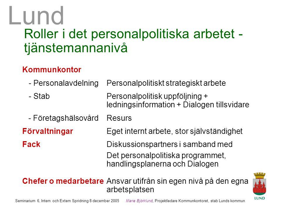 Lund Marie Björklund, Projektledare Kommunkontoret, stab Lunds kommun Seminarium 6, Intern och Extern Spridning 8 december 2005 Utgångspunkt för Dialogen •Det är medarbetarna som ser, upplever och är arbetsmiljön •Medarbetarna har ett eget ansvar •Vi får inte mer pengar •Är en del i den personalpolitiska processen •Ska leda till åtgärder •Ska vara hållbart