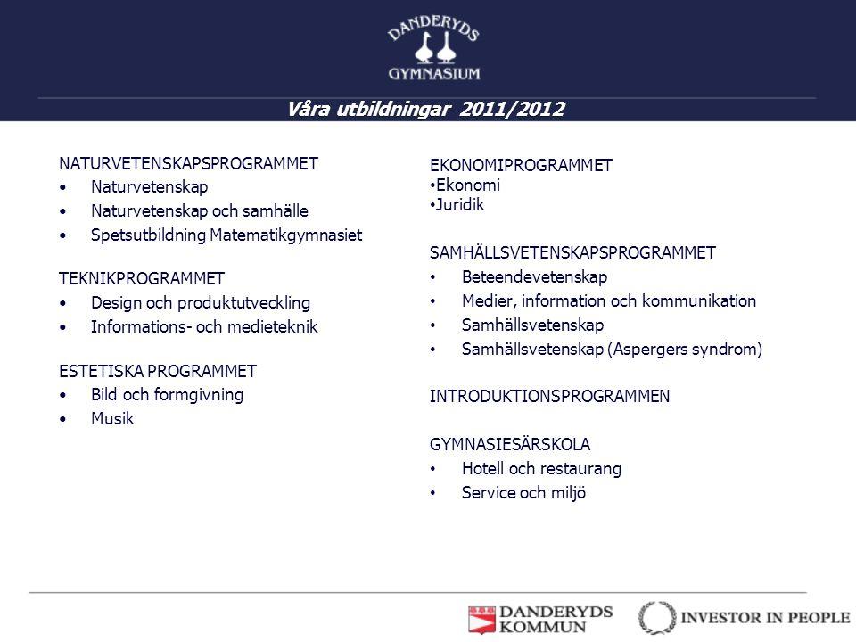 Våra utbildningar 2011/2012 NATURVETENSKAPSPROGRAMMET •Naturvetenskap •Naturvetenskap och samhälle •Spetsutbildning Matematikgymnasiet TEKNIKPROGRAMME