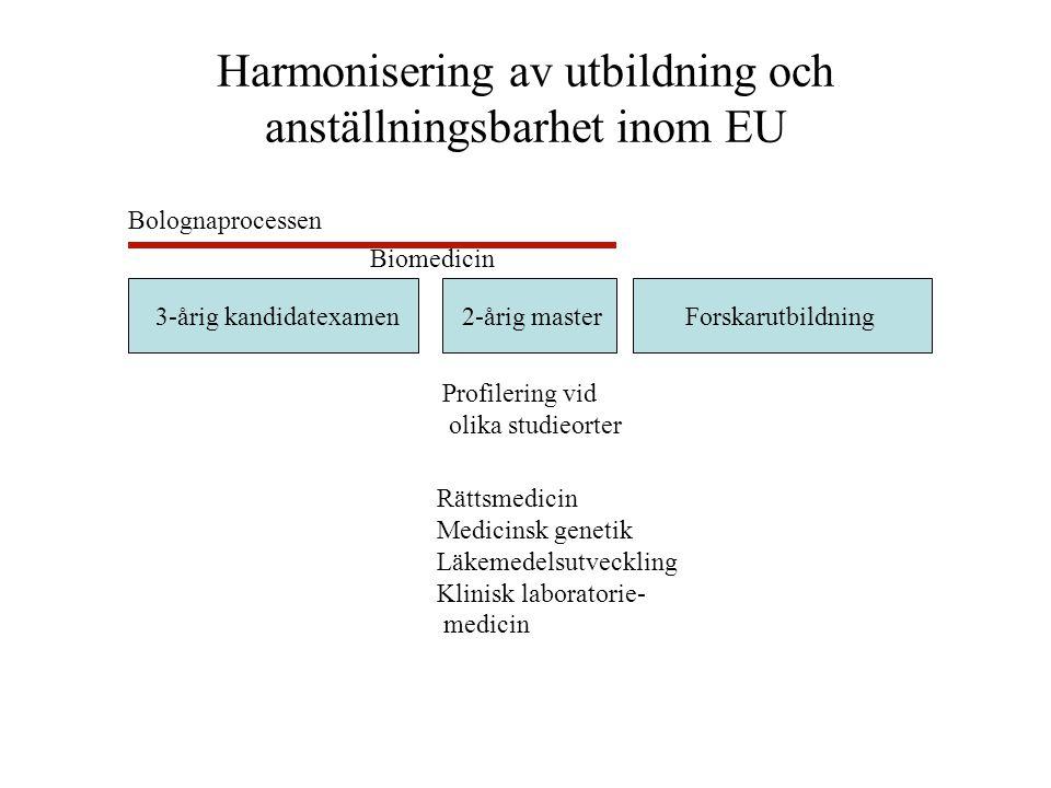 Harmonisering av utbildning och anställningsbarhet inom EU 3-årig kandidatexamen2-årig masterForskarutbildning Bolognaprocessen Biomedicin Rättsmedici