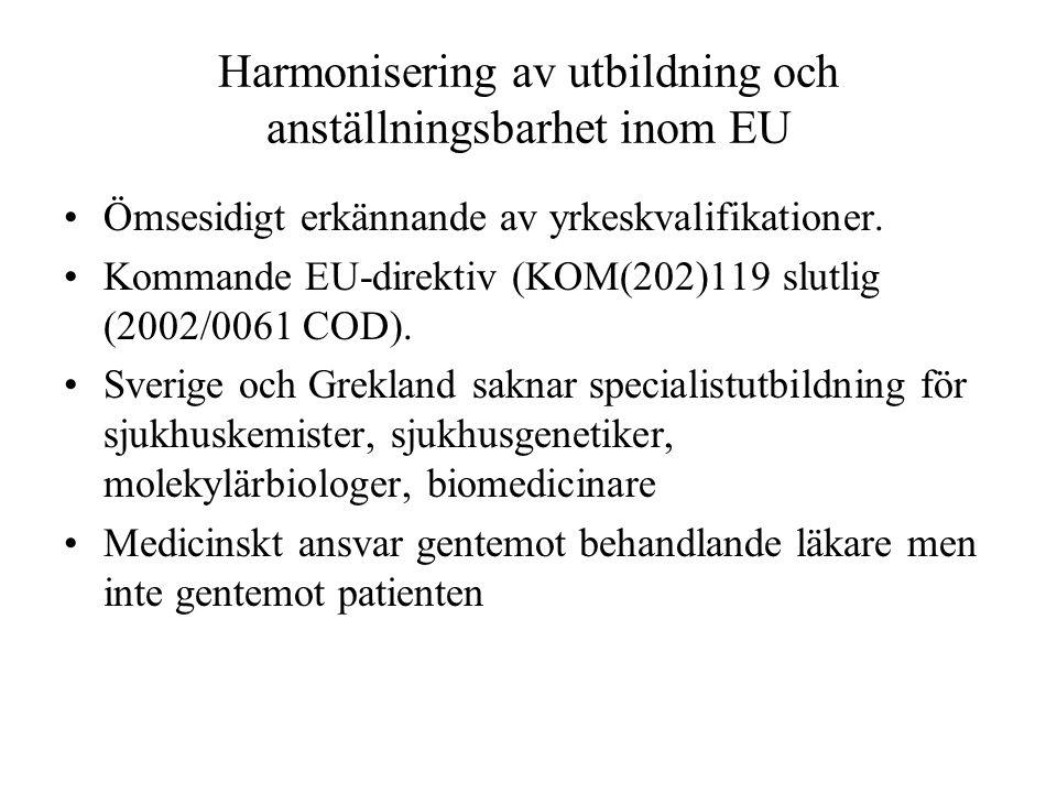 Harmonisering av utbildning och anställningsbarhet inom EU •Ömsesidigt erkännande av yrkeskvalifikationer. •Kommande EU-direktiv (KOM(202)119 slutlig