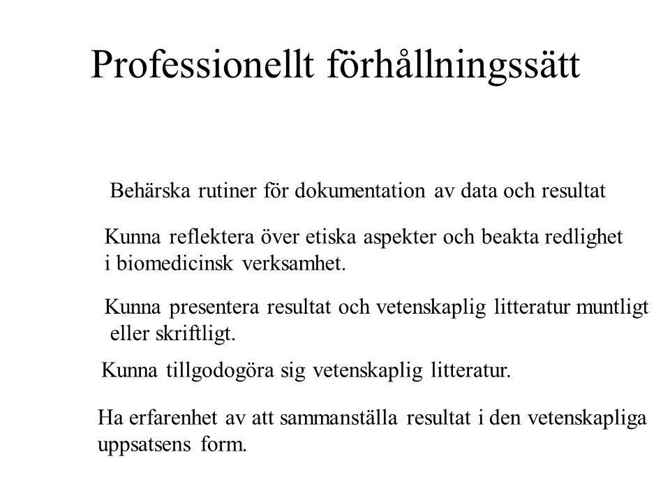 Professionellt förhållningssätt Behärska rutiner för dokumentation av data och resultat Kunna reflektera över etiska aspekter och beakta redlighet i b
