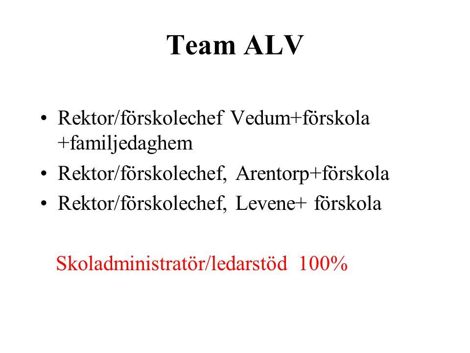 Team ALV •Rektor/förskolechef Vedum+förskola +familjedaghem •Rektor/förskolechef, Arentorp+förskola •Rektor/förskolechef, Levene+ förskola Skoladminis