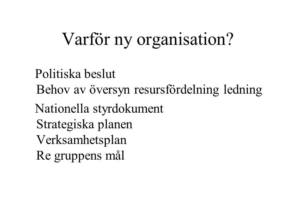 Varför ny organisation? Politiska beslut Behov av översyn resursfördelning ledning Nationella styrdokument Strategiska planen Verksamhetsplan Re grupp