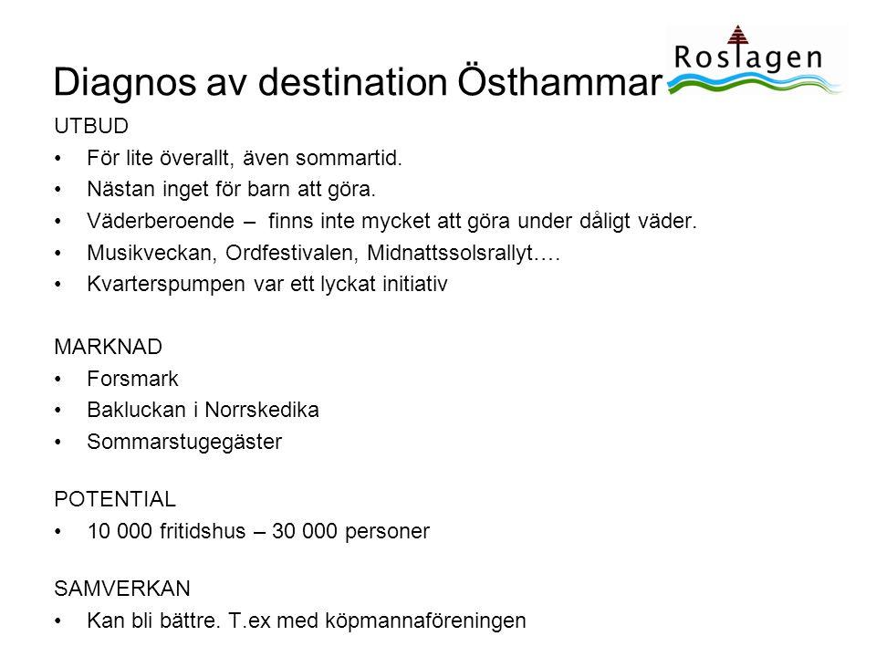 Diagnos av destination Östhammar UTBUD •För lite överallt, även sommartid. •Nästan inget för barn att göra. •Väderberoende – finns inte mycket att gör