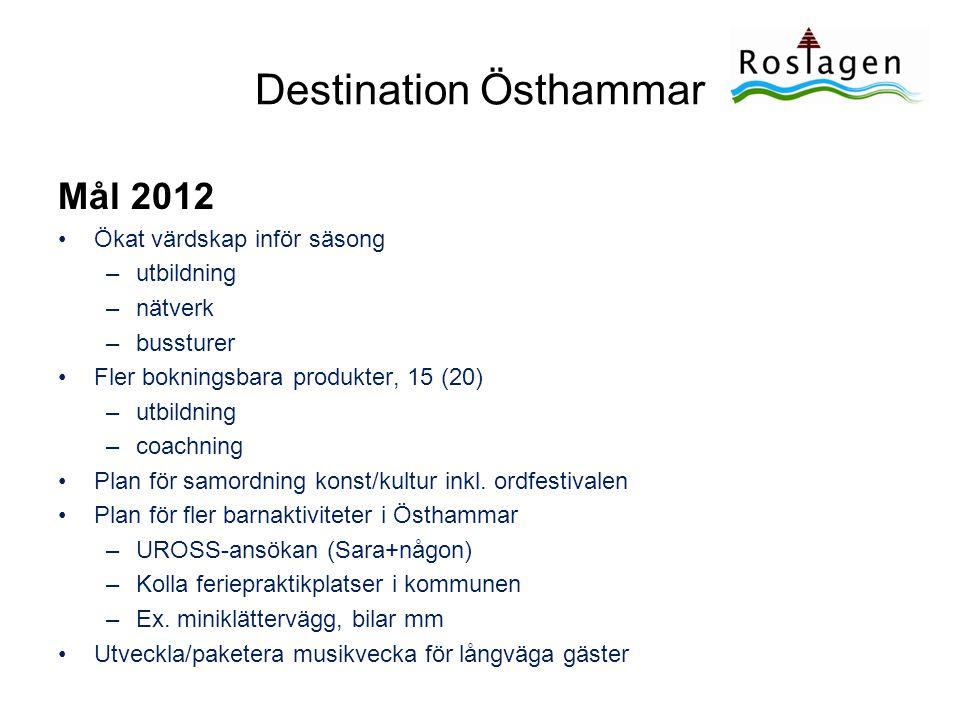 Destination Östhammar Mål 2012 •Ökat värdskap inför säsong –utbildning –nätverk –bussturer •Fler bokningsbara produkter, 15 (20) –utbildning –coachnin