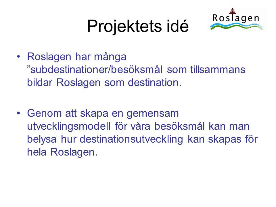 Projektets upplägg •Förstudie – 3 testdestinationer –Östhammar, Grisslehamn, Ljusterö •Beskrivning av destinationen •SWOT analys •Mål och utvecklingsområden •Basera arbetet på Nationell strategi för besöksnäringen