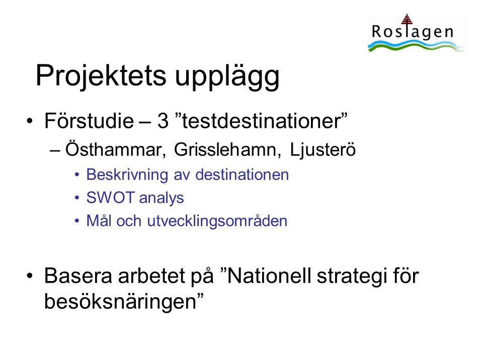 """Projektets upplägg •Förstudie – 3 """"testdestinationer"""" –Östhammar, Grisslehamn, Ljusterö •Beskrivning av destinationen •SWOT analys •Mål och utveckling"""