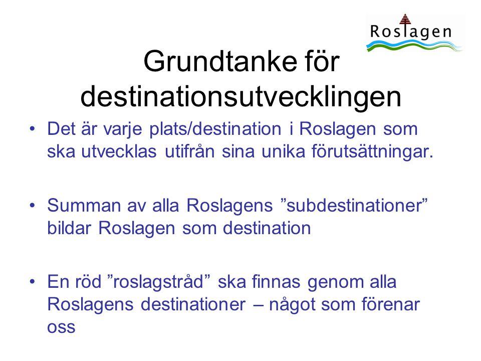 Grundtanke för destinationsutvecklingen •Det är varje plats/destination i Roslagen som ska utvecklas utifrån sina unika förutsättningar. •Summan av al
