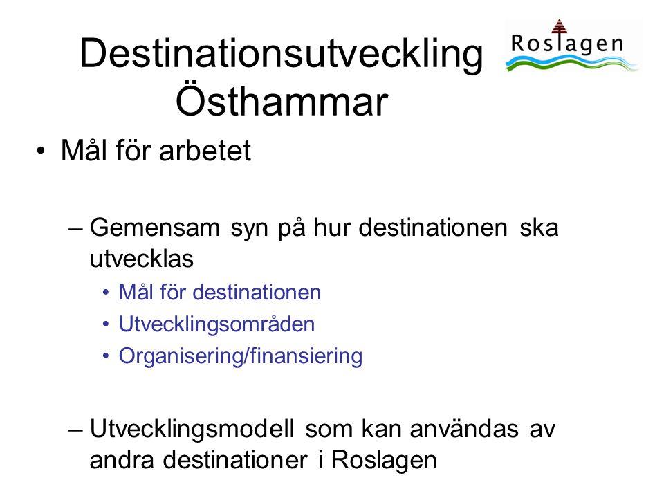 Destinationsutveckling Östhammar •Mål för arbetet –Gemensam syn på hur destinationen ska utvecklas •Mål för destinationen •Utvecklingsområden •Organis