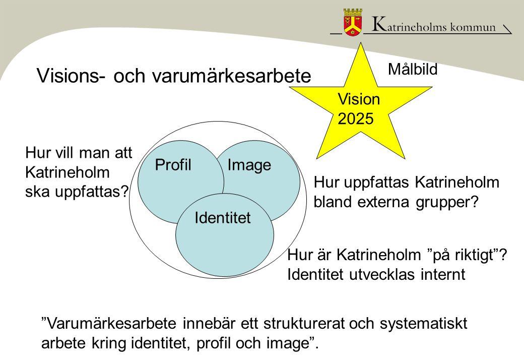 """Visions- och varumärkesarbete Image Hur vill man att Katrineholm ska uppfattas? Hur uppfattas Katrineholm bland externa grupper? Hur är Katrineholm """"p"""