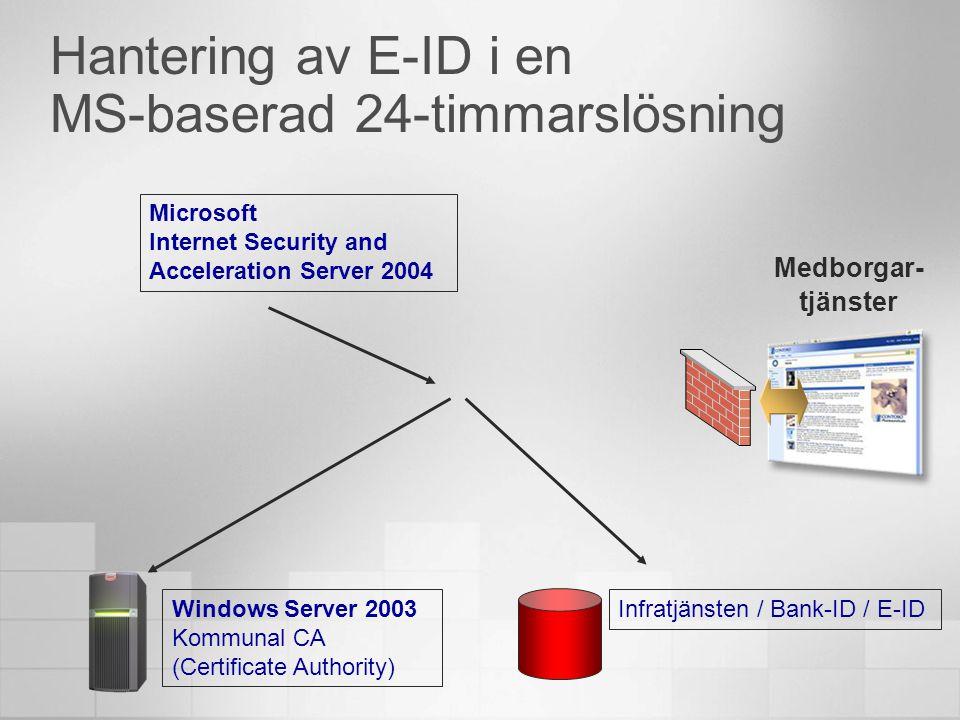 Medborgar- tjänster Microsoft Internet Security and Acceleration Server 2004 Hantering av E-ID i en MS-baserad 24-timmarslösning Windows Server 2003 K