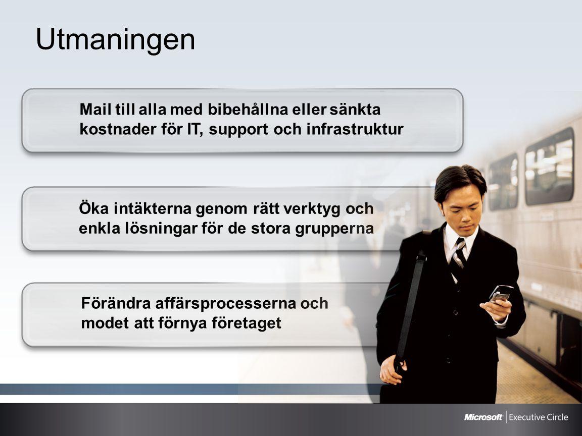 Anders Grönlund Marknadschef
