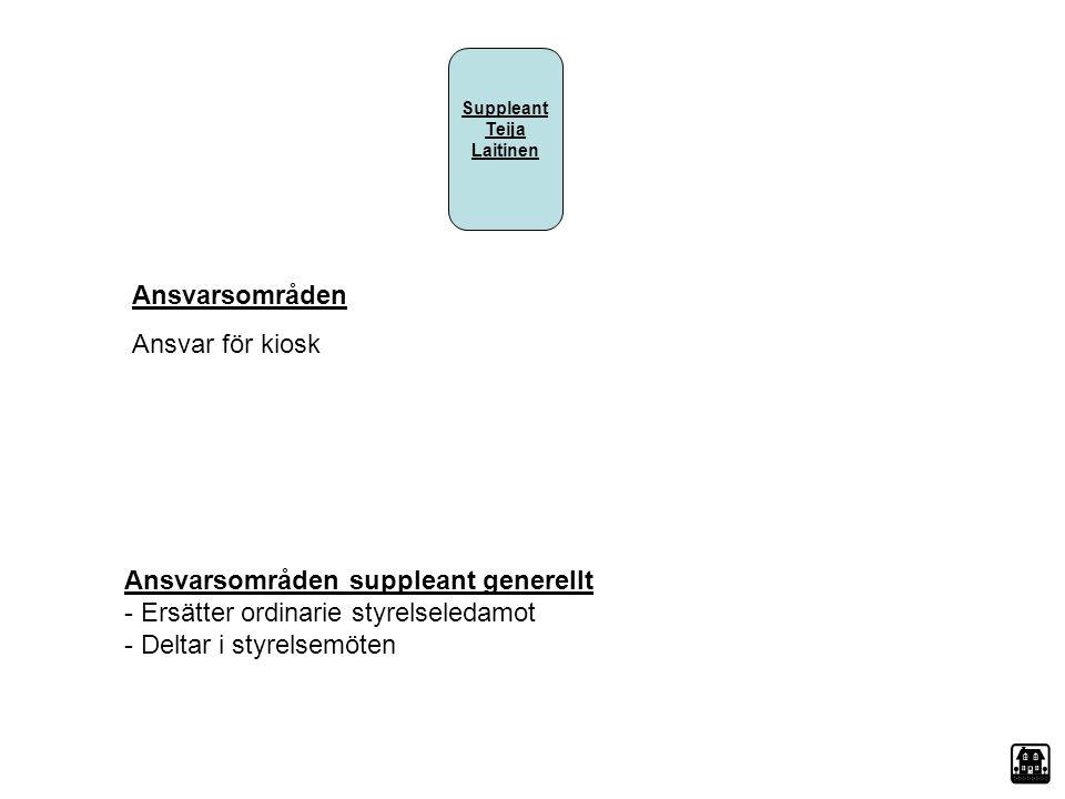 Suppleant Teija Laitinen Ansvarsområden Ansvar för kiosk Ansvarsområden suppleant generellt - Ersätter ordinarie styrelseledamot - Deltar i styrelsemö