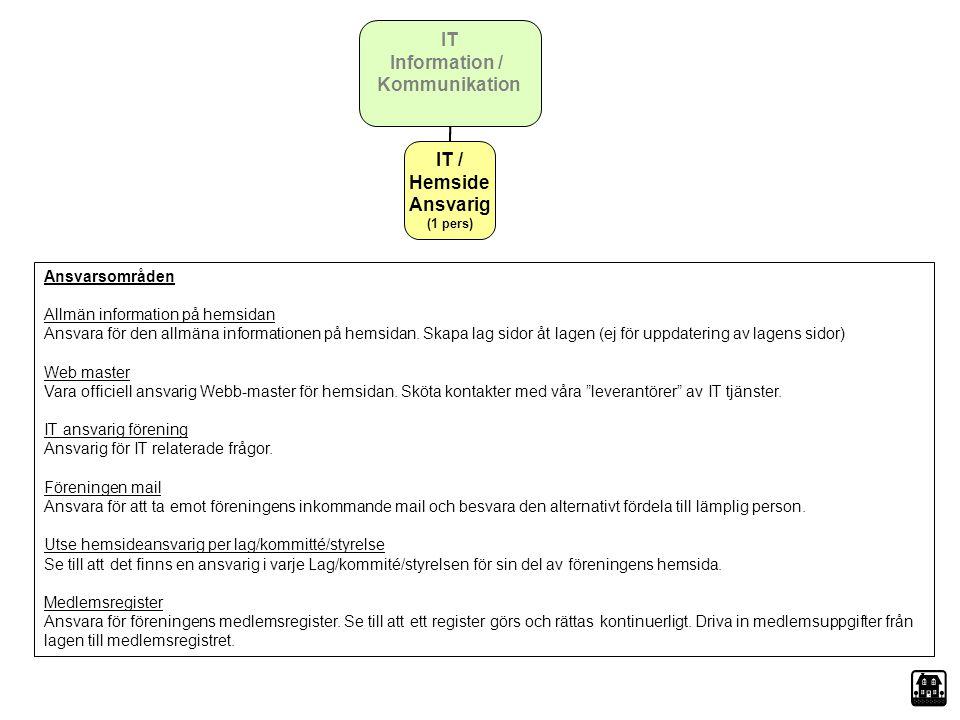 IT Information / Kommunikation IT / Hemside Ansvarig (1 pers) Ansvarsområden Allmän information på hemsidan Ansvara för den allmäna informationen på h