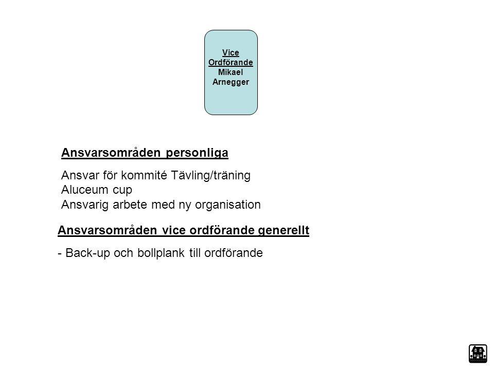 Vice Ordförande Mikael Arnegger Ansvarsområden personliga Ansvar för kommité Tävling/träning Aluceum cup Ansvarig arbete med ny organisation Ansvarsom