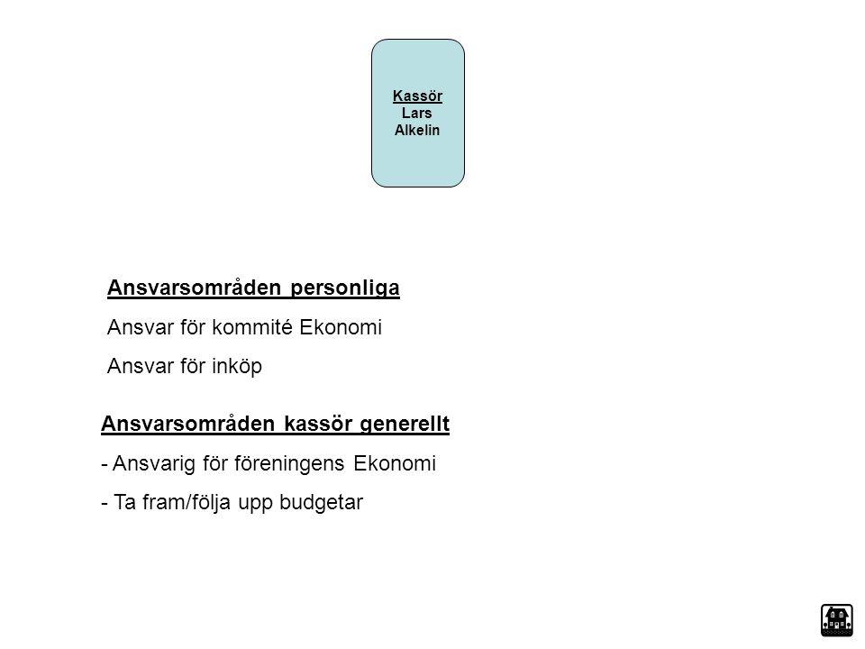 Kassör Lars Alkelin Ansvarsområden personliga Ansvar för kommité Ekonomi Ansvar för inköp Ansvarsområden kassör generellt - Ansvarig för föreningens E