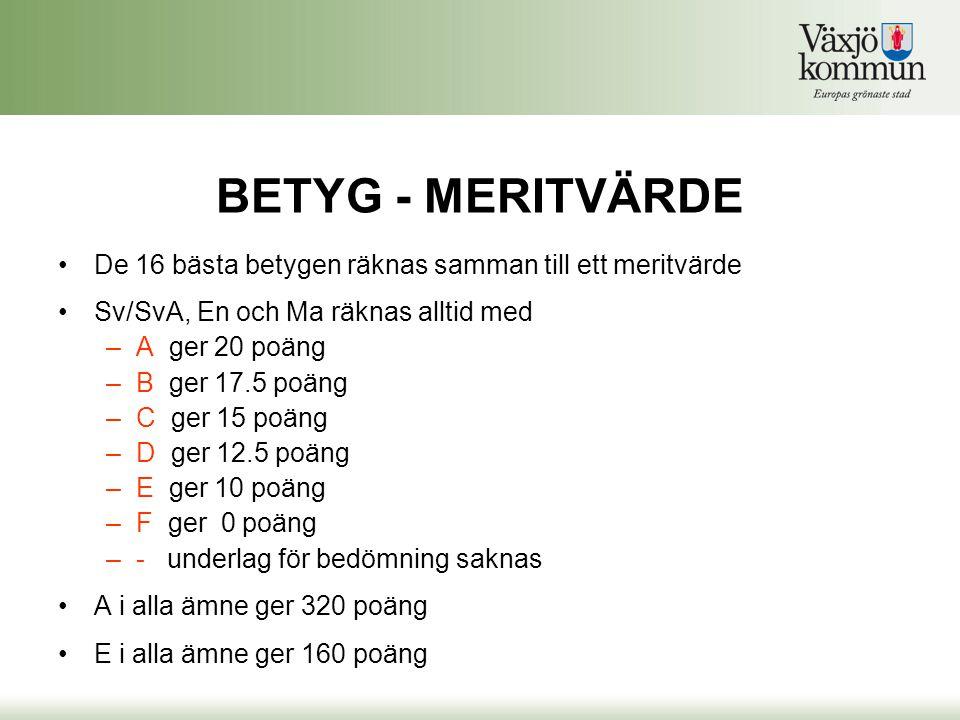 BETYG - MERITVÄRDE •De 16 bästa betygen räknas samman till ett meritvärde •Sv/SvA, En och Ma räknas alltid med –A ger 20 poäng –B ger 17.5 poäng –C ge