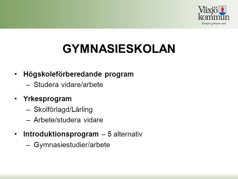 GYMNASIESKOLAN •Högskoleförberedande program –Studera vidare/arbete •Yrkesprogram –Skolförlagd/Lärling –Arbete/studera vidare •Introduktionsprogram –