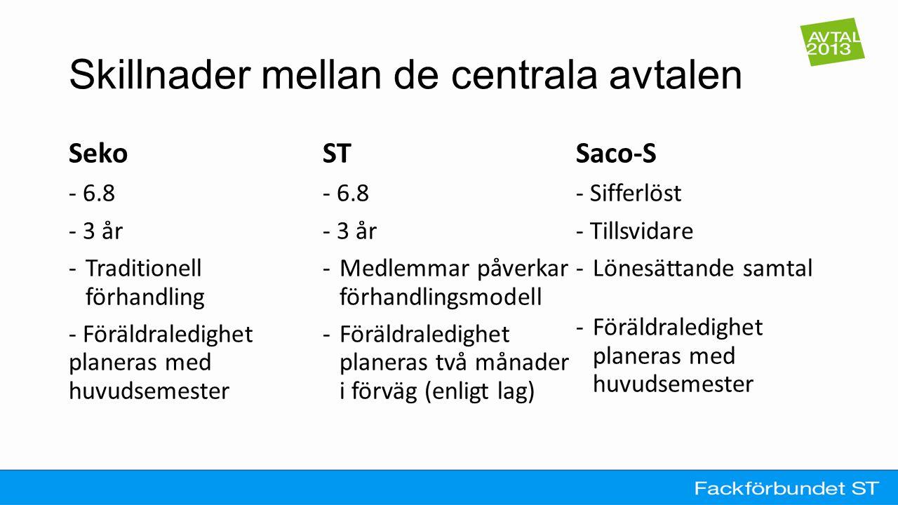 Skillnader mellan de centrala avtalen Seko - 6.8 - 3 år -Traditionell förhandling - Föräldraledighet planeras med huvudsemester ST - 6.8 - 3 år -Medle