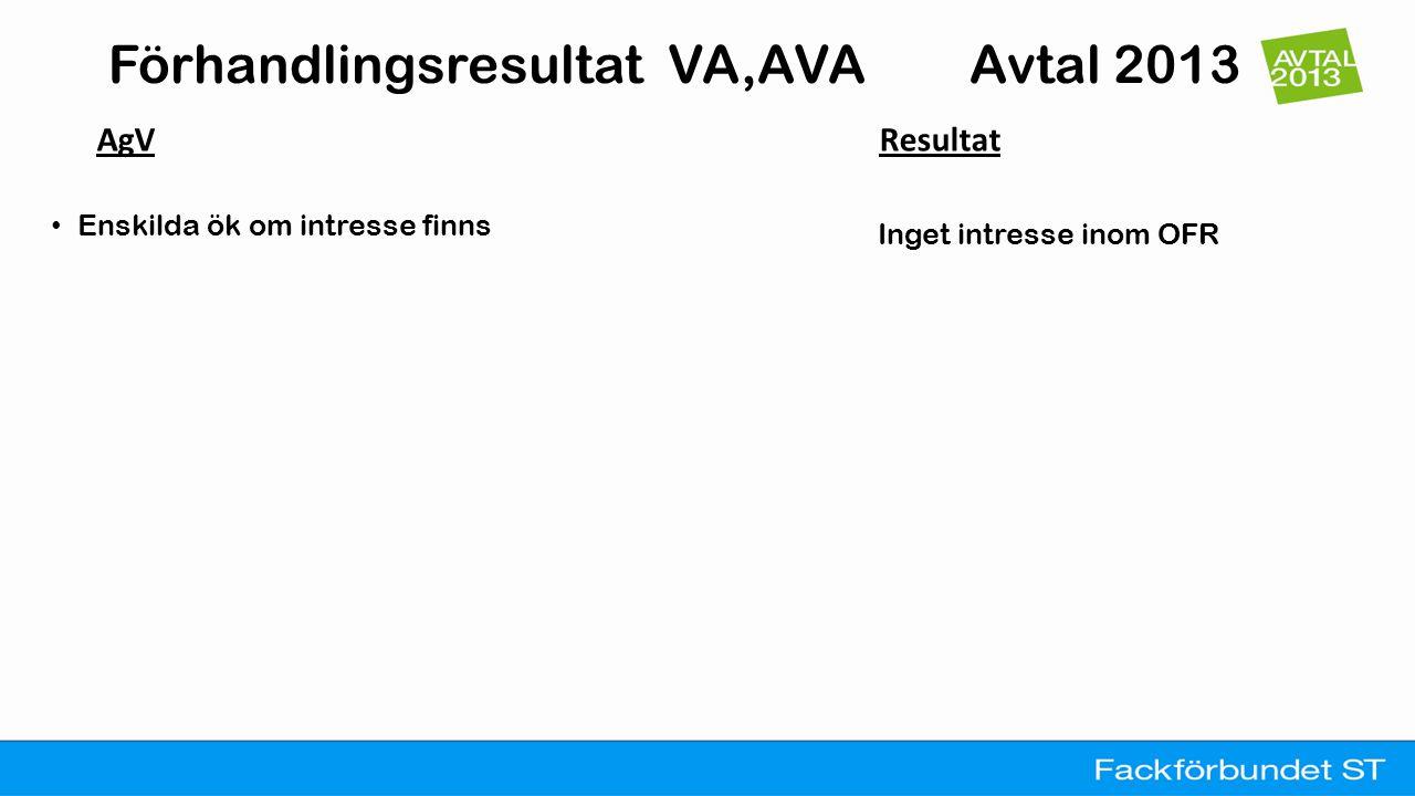 Förhandlingsresultat VA,AVA Avtal 2013 AgV Resultat • Enskilda ök om intresse finns Inget intresse inom OFR