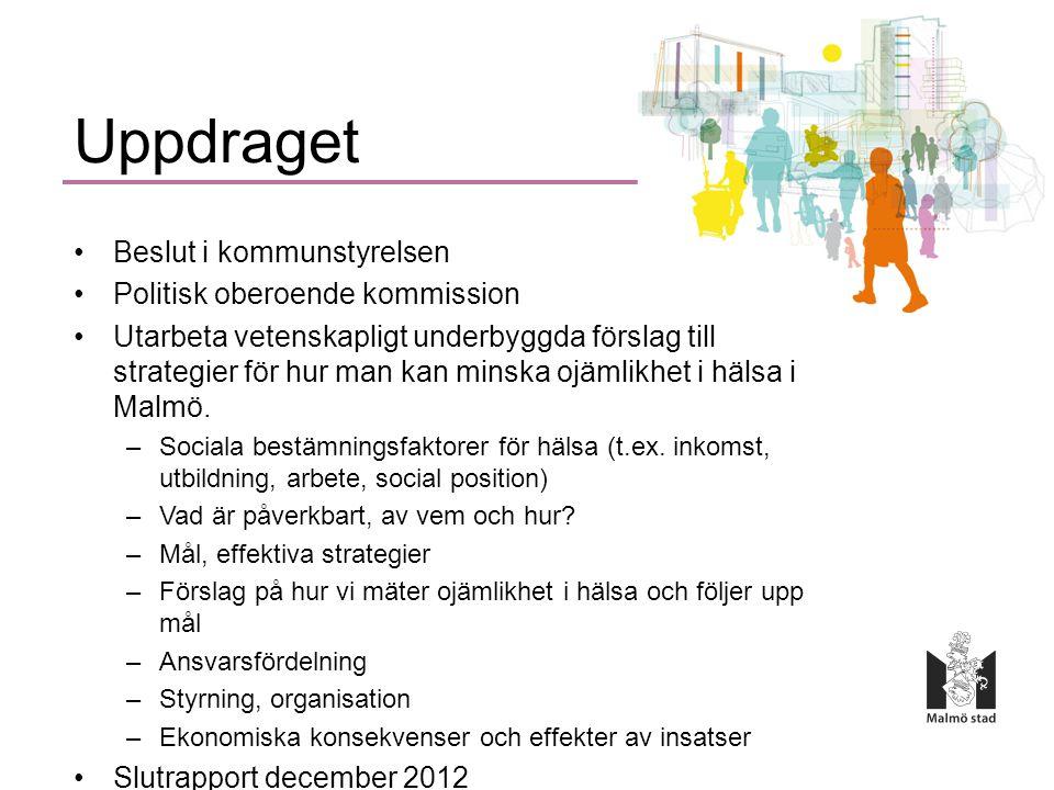 Uppdraget •Beslut i kommunstyrelsen •Politisk oberoende kommission •Utarbeta vetenskapligt underbyggda förslag till strategier för hur man kan minska ojämlikhet i hälsa i Malmö.