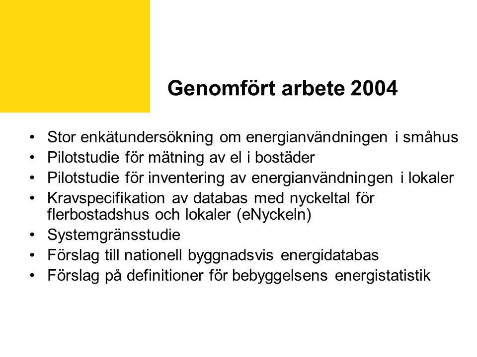 Genomfört arbete 2004 •Stor enkätundersökning om energianvändningen i småhus •Pilotstudie för mätning av el i bostäder •Pilotstudie för inventering av