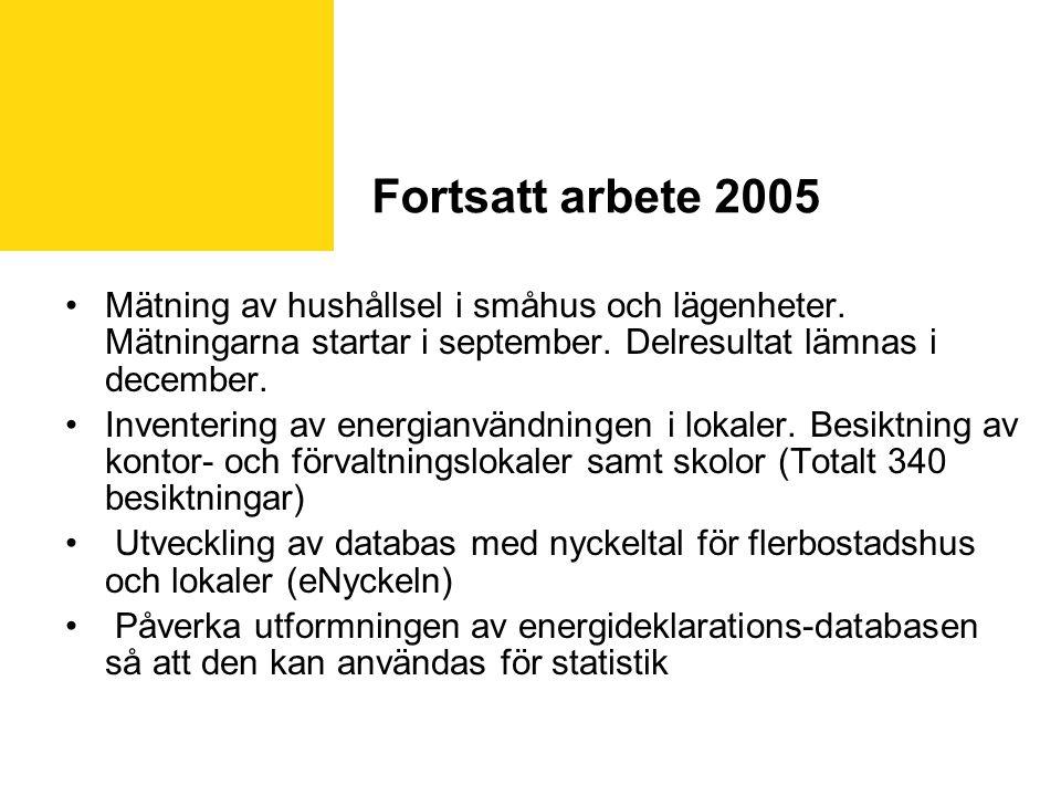 Fortsatt arbete 2005 •Mätning av hushållsel i småhus och lägenheter. Mätningarna startar i september. Delresultat lämnas i december. •Inventering av e