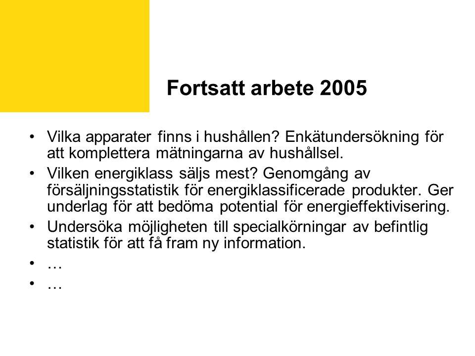 Fortsatt arbete 2005 •Vilka apparater finns i hushållen? Enkätundersökning för att komplettera mätningarna av hushållsel. •Vilken energiklass säljs me
