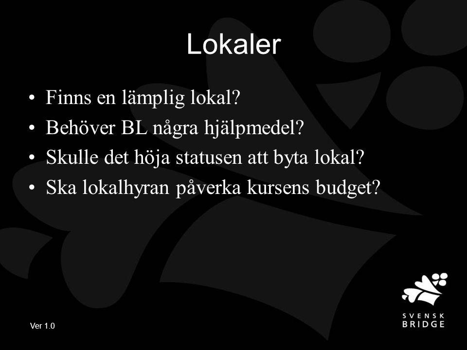 Ver 1.0 Lokaler •Finns en lämplig lokal. •Behöver BL några hjälpmedel.