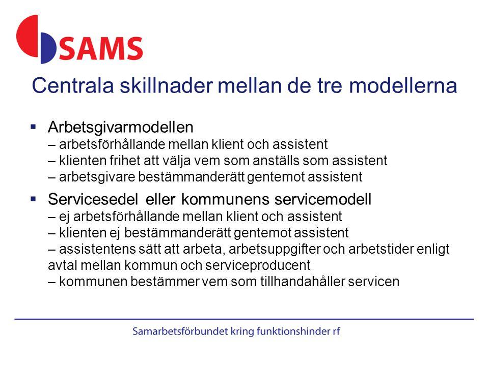 Praktisk jämförelse Funktioner •Rekrytering •Arbetsvillkor •Val av assistent •Arbetsavtal •Arbetsbeskrivning •Skolning •Arbetstid •Arbetsställe Arbetsgivare •Alltid, delegering •Alltid, (delegering) •Alltid •Alltid, delegering •Alltid Servicesedel •Nej •Nej, enligt avtal Servicemodell •Nej •Nej, enligt avtal