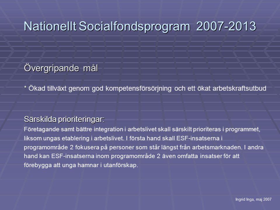 Nationellt Socialfondsprogram 2007-2013 Övergripande mål * * Ökad tillväxt genom god kompetensförsörjning och ett ökat arbetskraftsutbud Särskilda prioriteringar: Företagande samt bättre integration i arbetslivet skall särskilt prioriteras i programmet, liksom ungas etablering i arbetslivet.