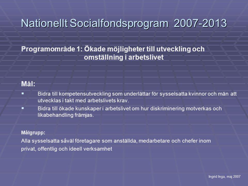 Nationellt Socialfondsprogram 2007-2013 Programområde 1: Ökade möjligheter till utveckling och omställning i arbetslivet Mål:   Bidra till kompetensutveckling som underlättar för sysselsatta kvinnor och män att utvecklas i takt med arbetslivets krav.