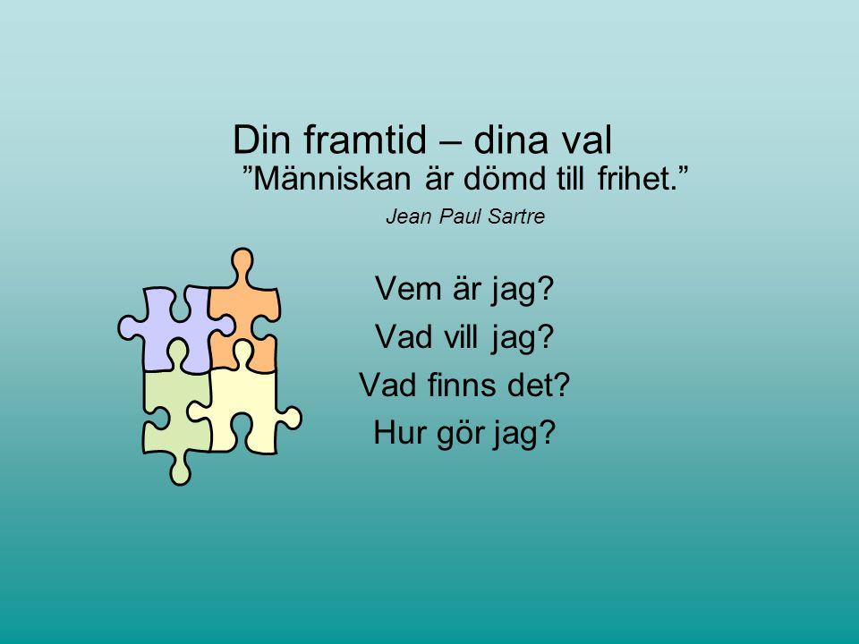 Din framtid – dina val Människan är dömd till frihet. Jean Paul Sartre Vem är jag.