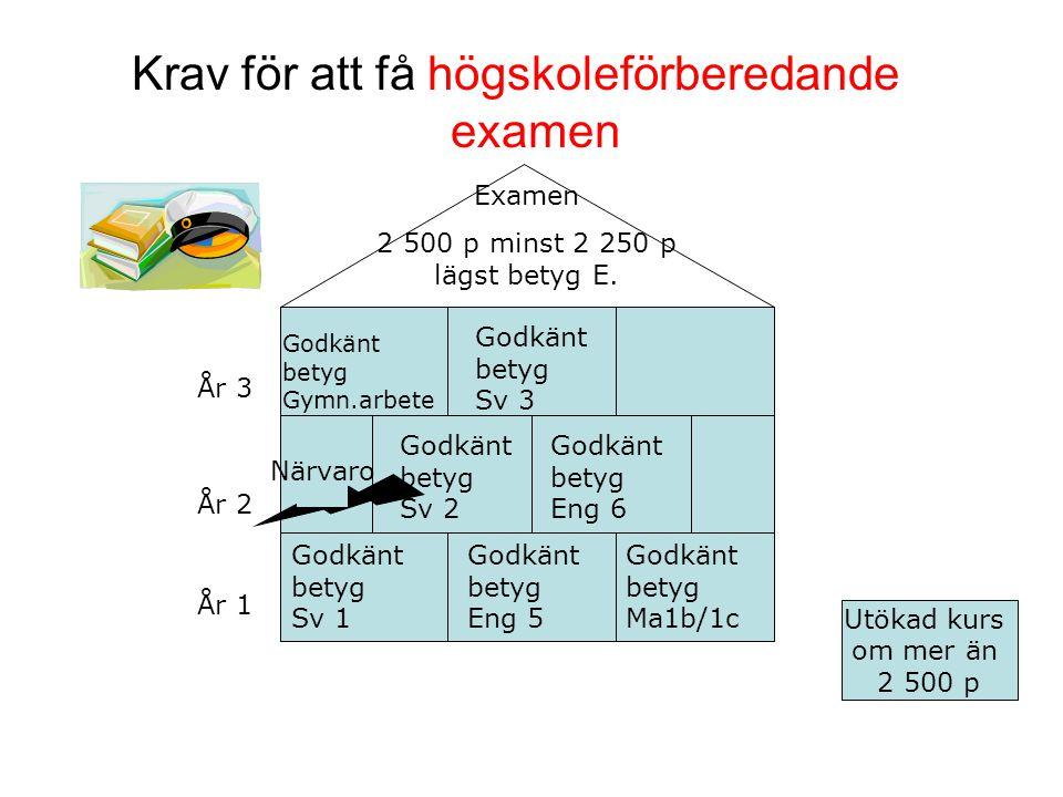 Fullt program=Gymnasieexamen Ej fullt program=Studiebevis •Betyg A-F efter varje kurs, F räknas som ett betyg.