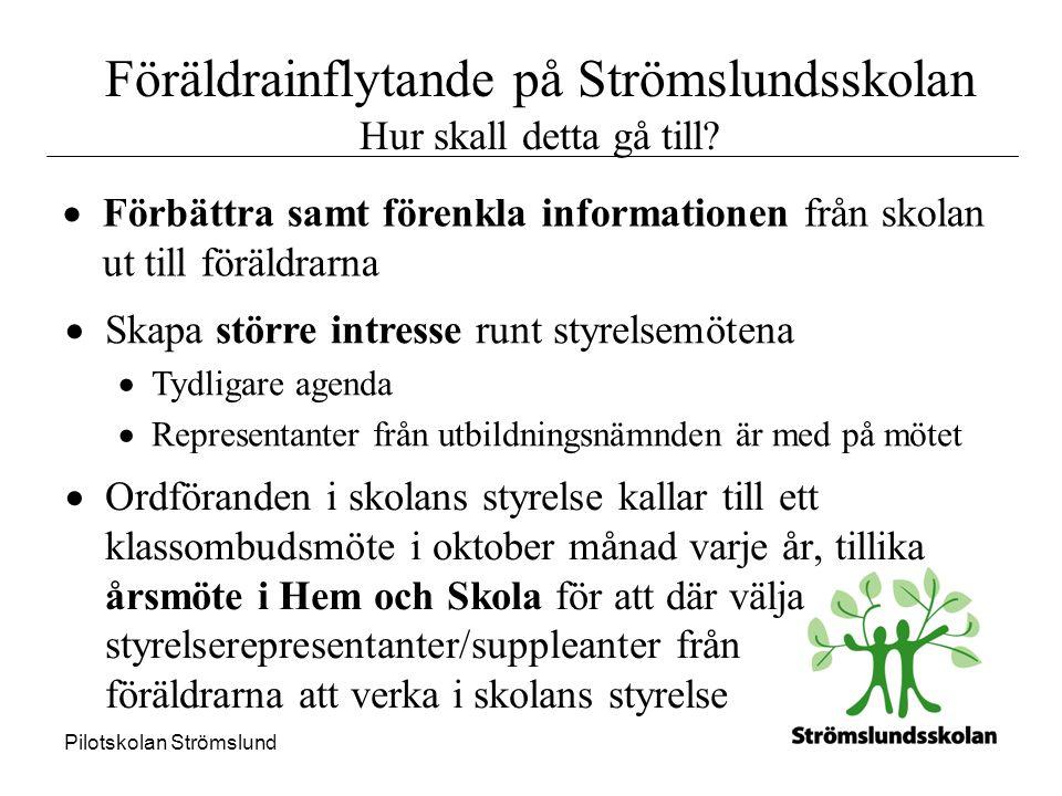 Pilotskolan Strömslund Föräldrainflytande på Strömslundsskolan Hur skall detta gå till.