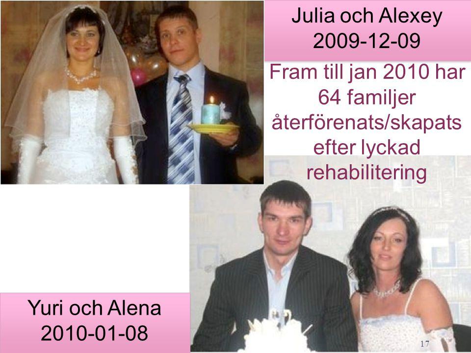17 Julia och Alexey 2009-12-09 Yuri och Alena 2010-01-08 Fram till jan 2010 har 64 familjer återförenats/skapats efter lyckad rehabilitering