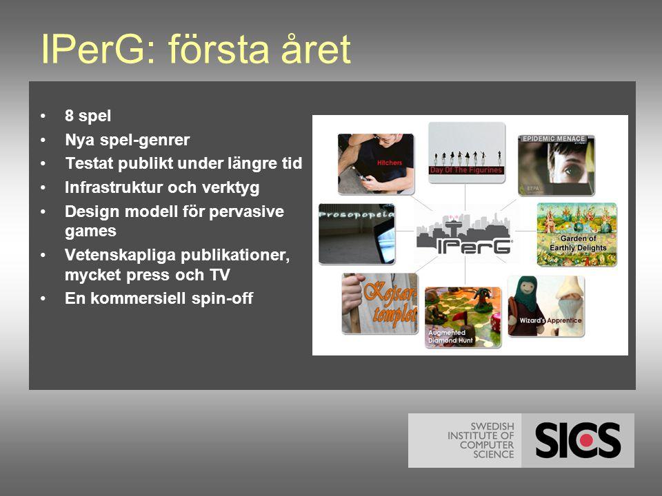 IPerG: första året •8 spel •Nya spel-genrer •Testat publikt under längre tid •Infrastruktur och verktyg •Design modell för pervasive games •Vetenskapliga publikationer, mycket press och TV •En kommersiell spin-off