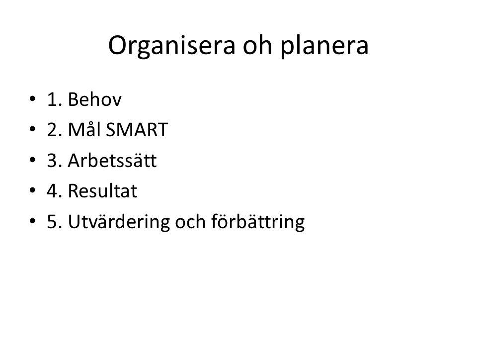 Organisera oh planera • 1.Behov • 2. Mål SMART • 3.
