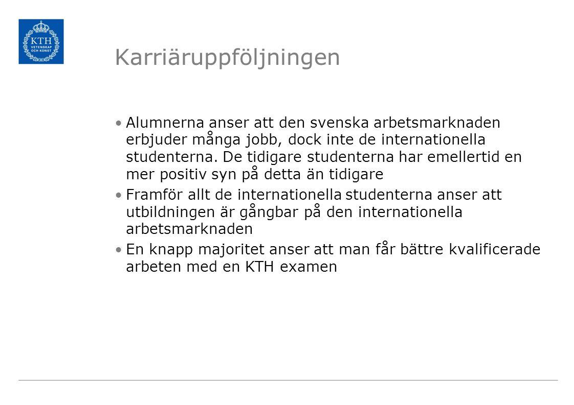 Karriäruppföljningen •Alumnerna anser att den svenska arbetsmarknaden erbjuder många jobb, dock inte de internationella studenterna.