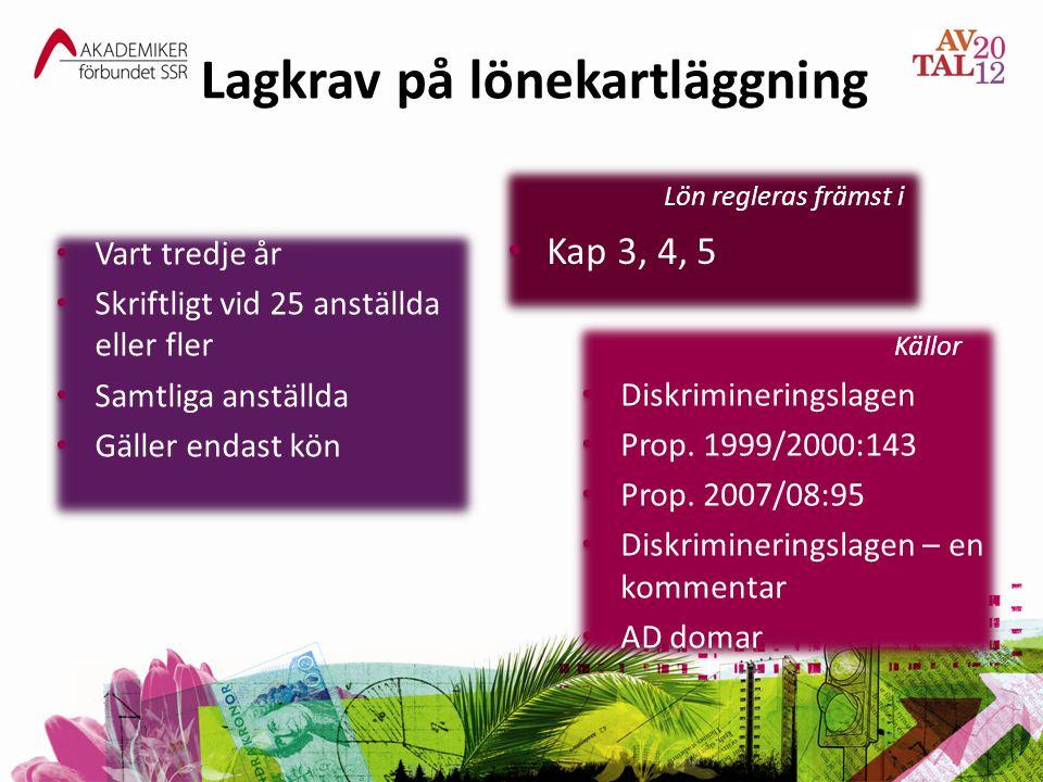 Lagkrav på lönekartläggning Källor • Diskrimineringslagen • Prop. 1999/2000:143 • Prop. 2007/08:95 • Diskrimineringslagen – en kommentar • AD domar Kä